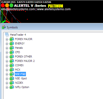 Alertel V series Platinum auto buy sell signal software for MCX, NSE