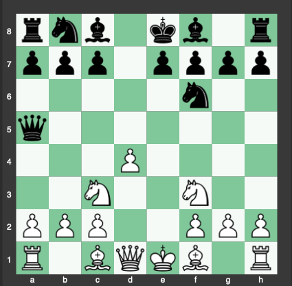 Scannable Chess Scoresheets with a Convolutional Neural