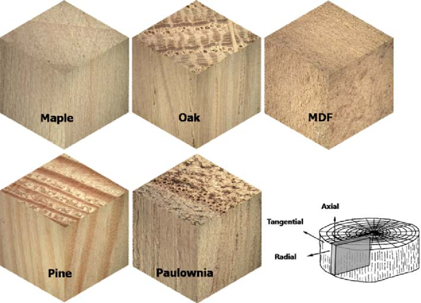 Wood Is Used For Making Pallets