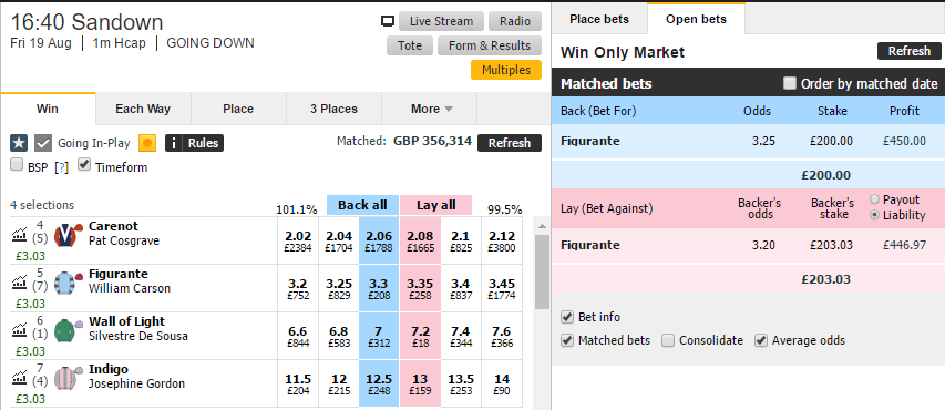 betfair strategy for