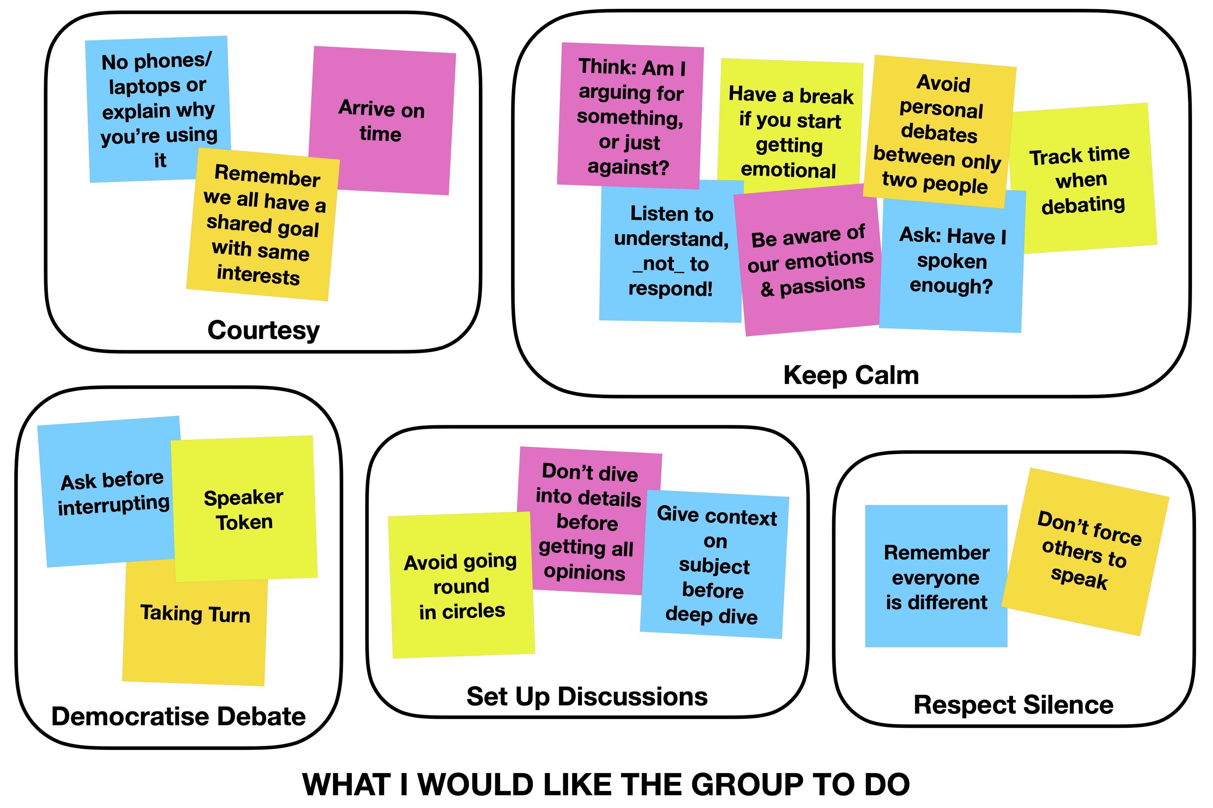 What I would like the group to do—keep calm, democratise debate, set up discussions, be courteous, respect silence