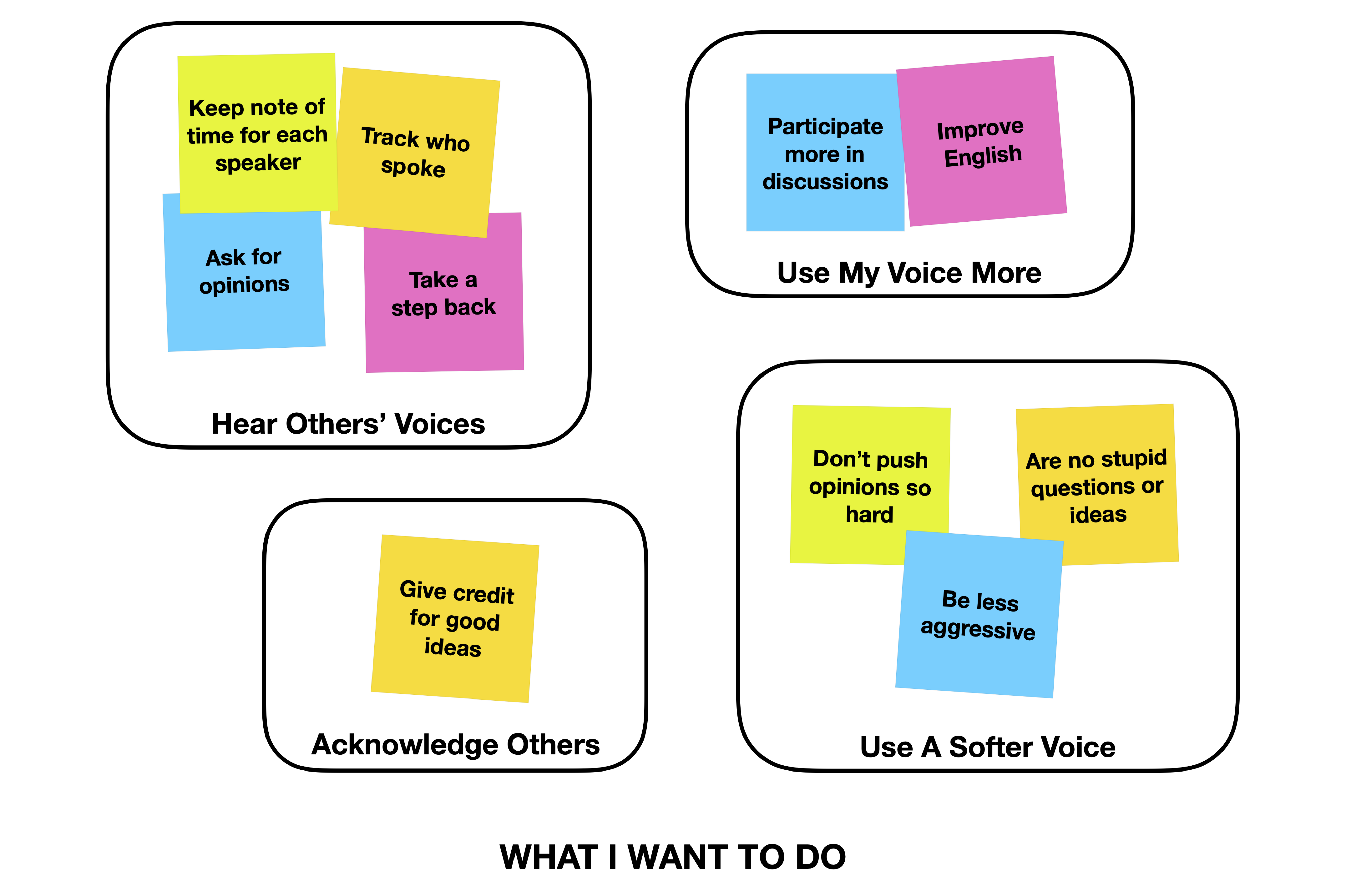 What I want to do— hear others' voices, use a softer voice, acknowledge others, use my voice more