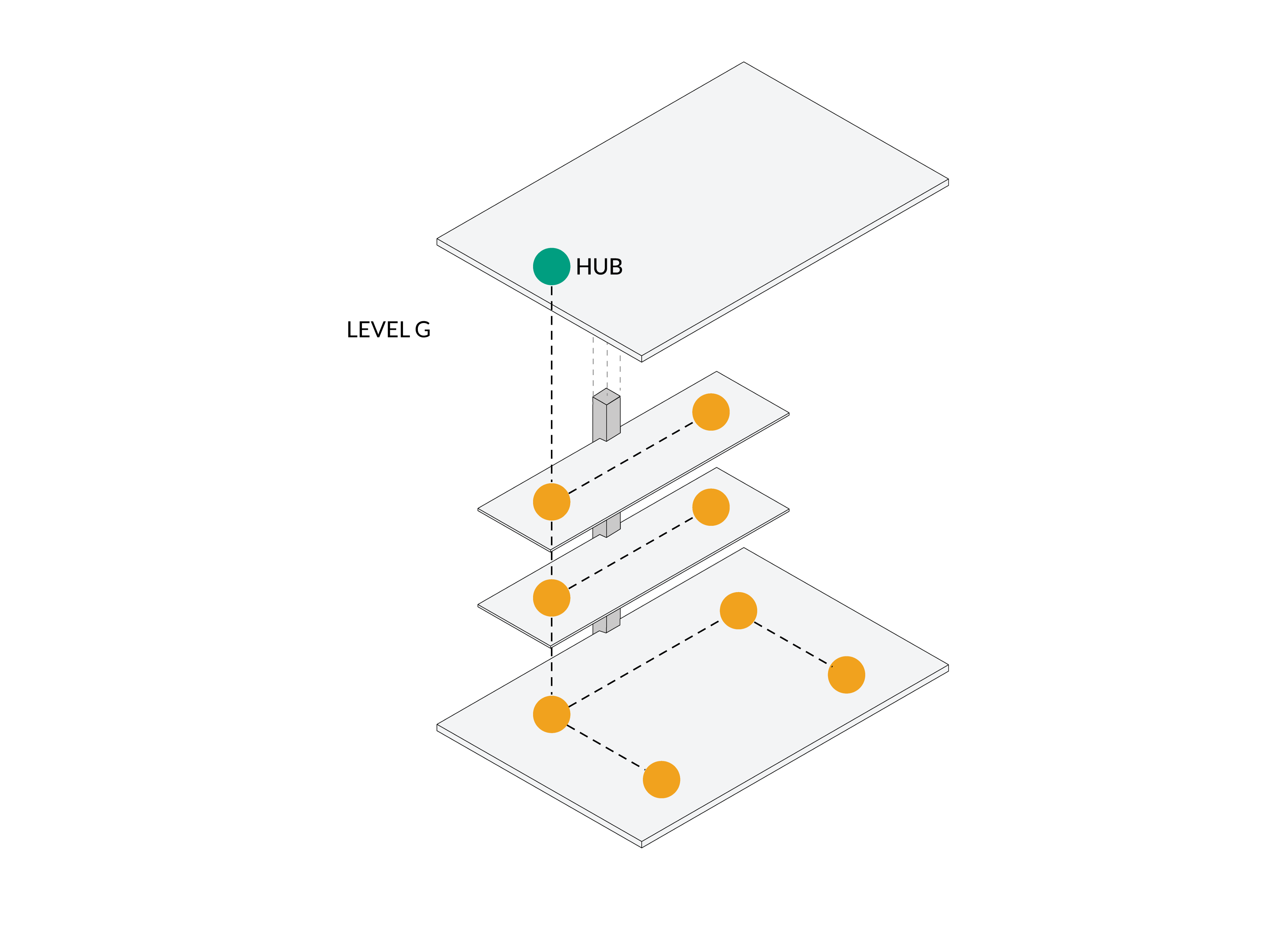 How not to do mesh networking - Converge