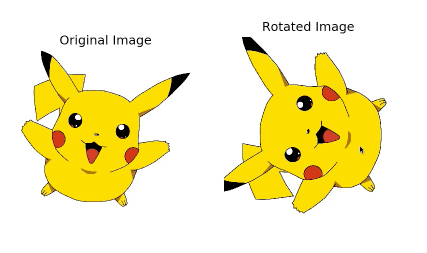 Practical OpenCV 3 Image Processing with Python - Riaz