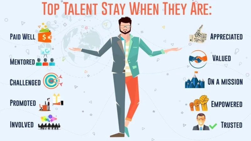retaining the best employees