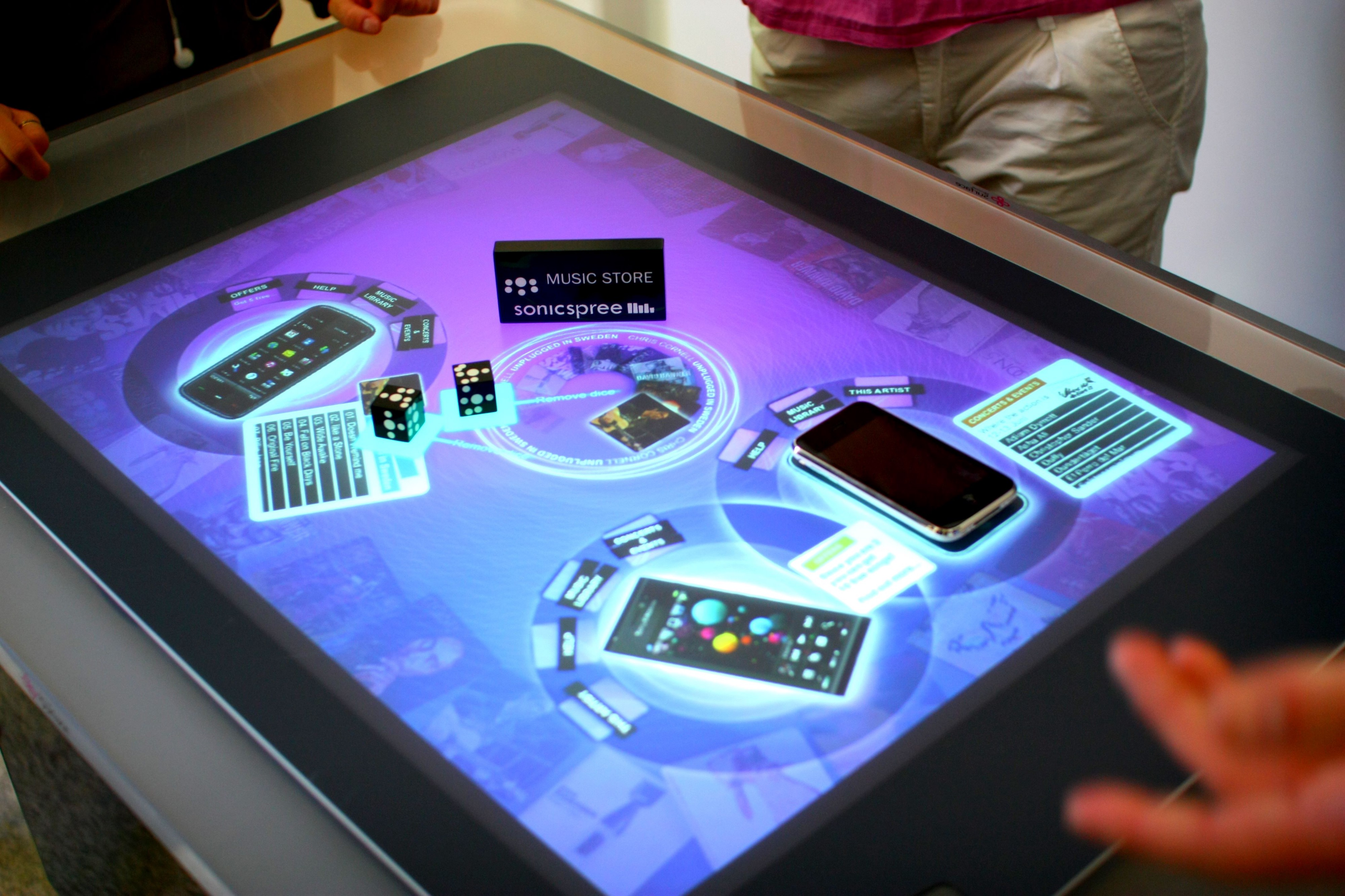 Surface Computing Market Report Segmented By Using Type, Region ...