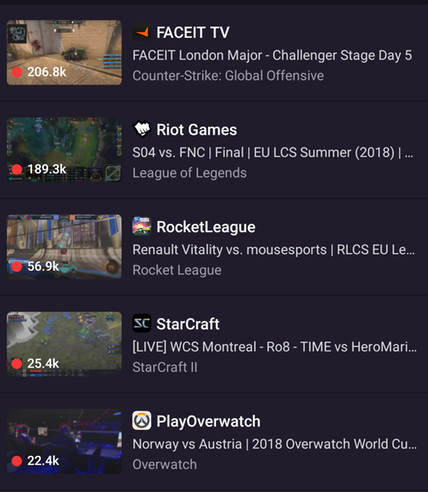 To stay on top, Twitch must build state of the art esports