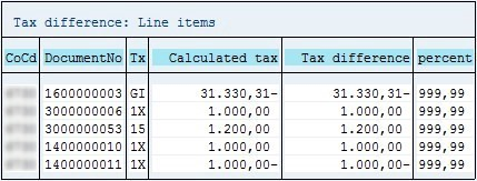 Tax Return in SAP - Petrushchak Bohdan - Medium