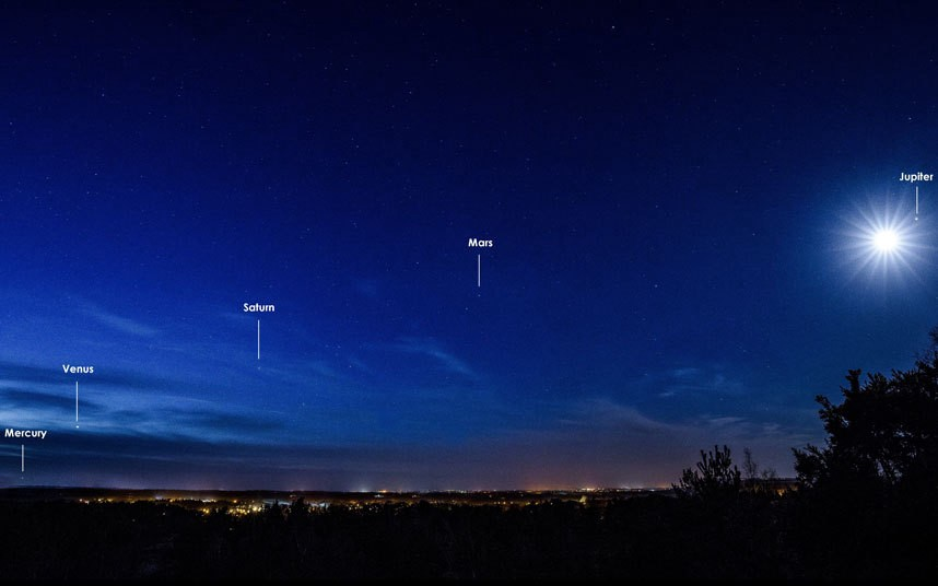 Five visible planets from naked eye: Mercury, Venus