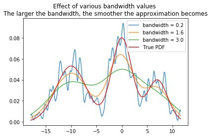 Modality tests and kernel density estimations - Towards Data