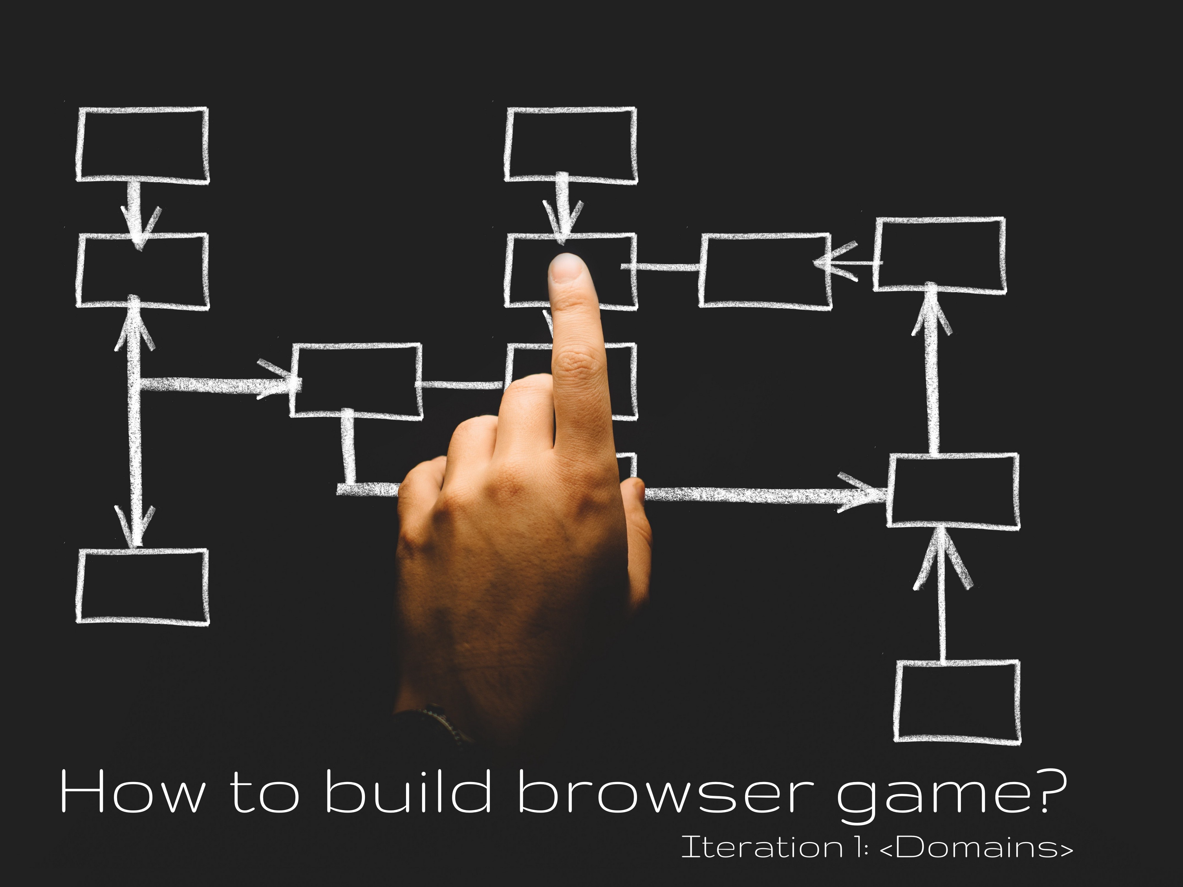 How to build browser game? [Iteration 1] Domains - ITNEXT