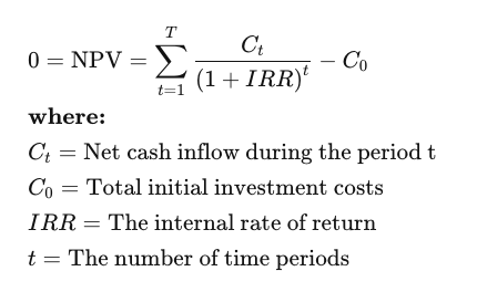 IRR Formula From Investopedia
