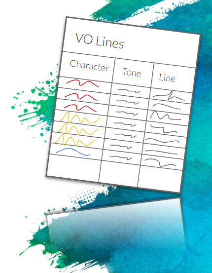Simplified content doc, in this case listing voice over lines by character, tone, line content, etc.