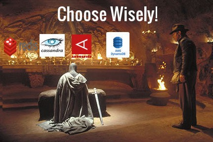 choose wisely from available nosql databases: dynamodb, cassandra