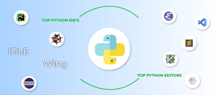 Popular Python IDE and Code Editors in 2020 for Beginner and Professional