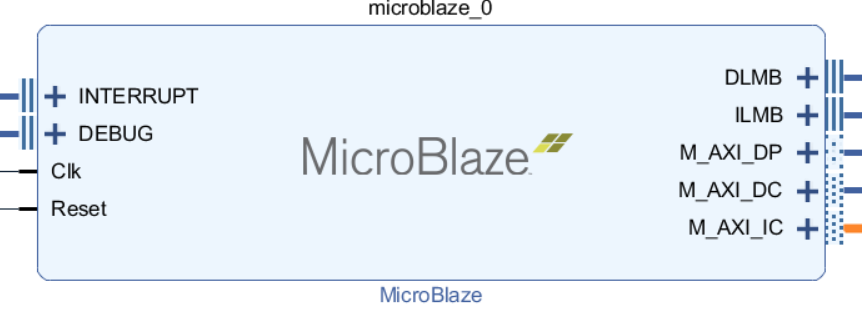 MicroZed Chronicles: Building PetaLinux for MicroBlaze