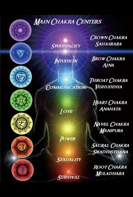 what chakras does citrine effect