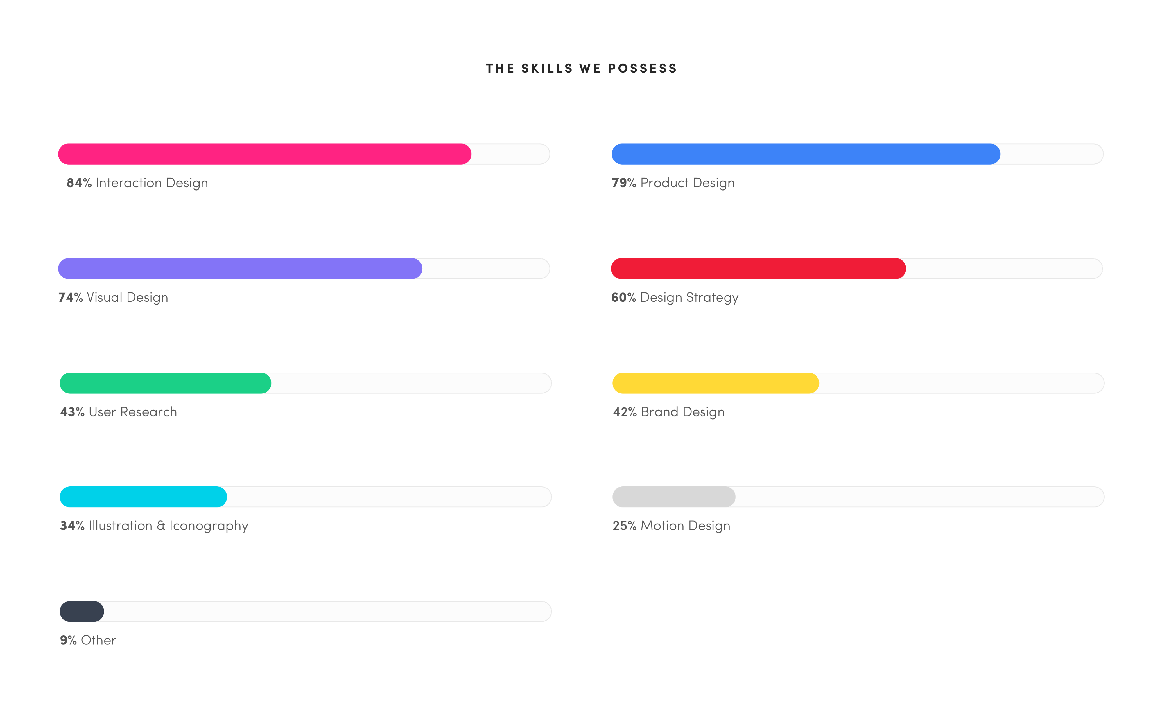 How Tools Have Shaped The Role Of The Designer By Jonathan Lieberman Ux Collective