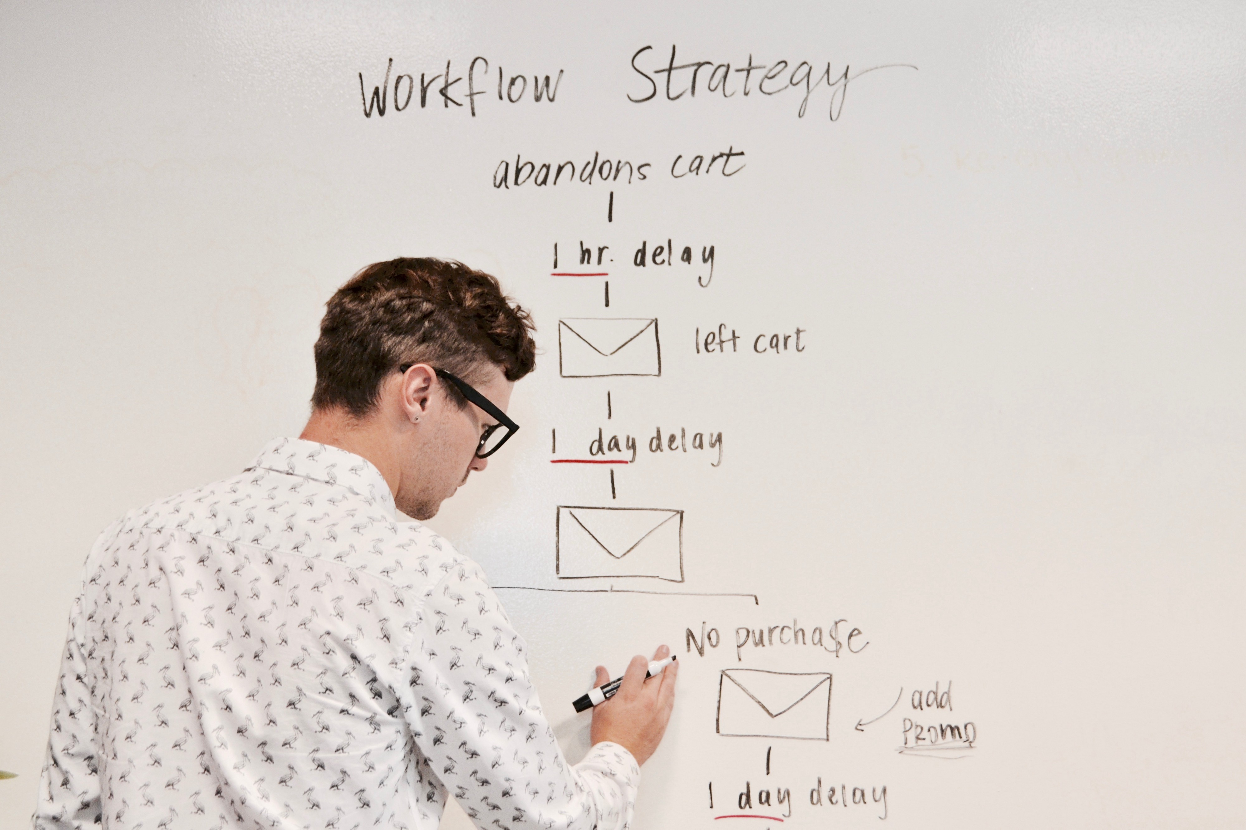 A nerd drawing up a workflow strategy on a whiteboard.