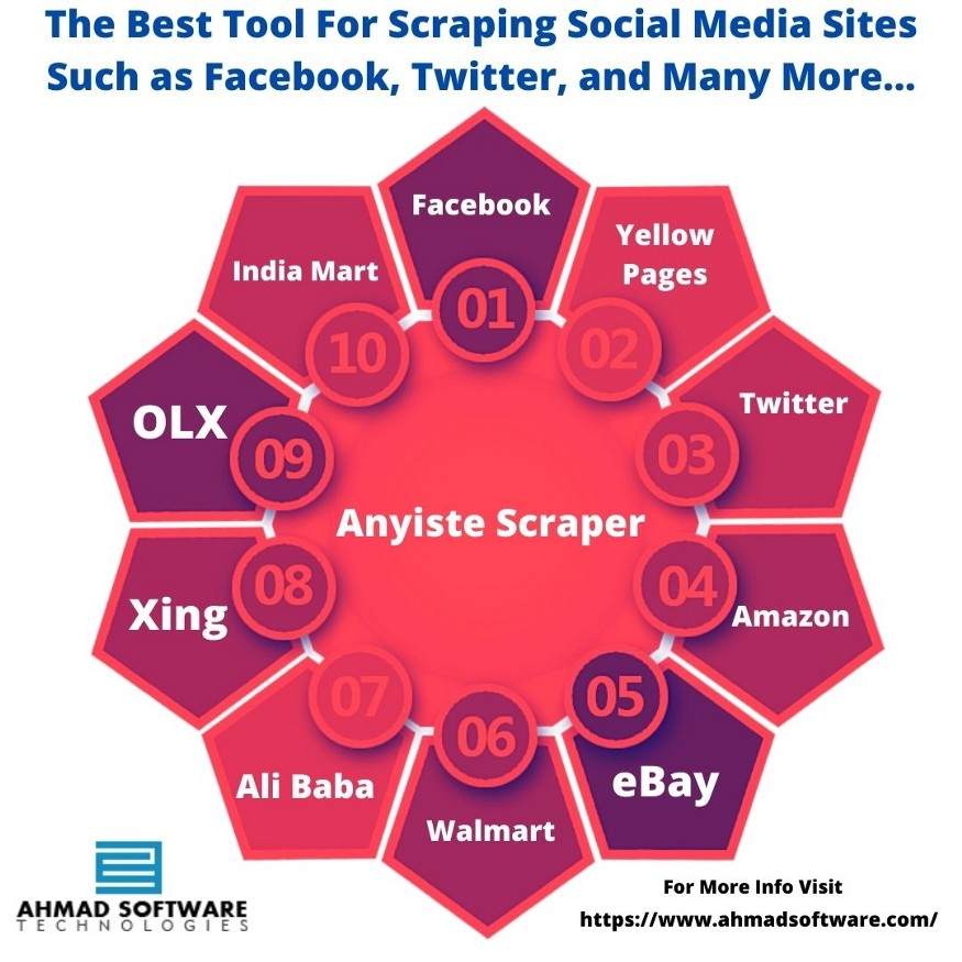 Anysite scraper, web scraping without coding, web scraper multiple pages, forum scraper, how to build a web scraper in excel, web scraping without programming, directory scraper, professional web scraping, how to scrape data using web scraper, types of scraper tools, scrapers tool, web scraper tool free download, web scraper, web scraping examples, data scraper, web scraping ideas, how to scrape millions of pages, blog scraper, web scrapers, website scraping tool, what are tool for data scraping, web scraper tool free download, scrape data from website to excel, web scraping software, point and click web scraper, is web scraping legal, website extractor online, web scraping api, web content extractor, screen scraping tool, web data extractor cracked, web scraper, site scraper, scrape data from website, web page scraping, scraped content, scrape content from website, page scraper, scrape information from website, link scraper, automated web scraping, extract data from webpage, content scraping tools, internet scraping, Facebook scraper, social media tools, best social media management tools, social media scraping tools, business directory scraper, email scraper, pull scraper, web crawler tool, free web scraper, what is web scraping, Facebook email extractor, how to build a database, best way to create a database, database software, fetch millions of data from database, best way to create a database in excel, best database software, which database is better for large data, high volume databases, how to create database in access, let's build a simple database, how to create a website with a database, custom database software, how to collect large amounts of data, data collection, how to collect customer data, data collection methods, innovative ways to collect data, data collection strategies, start a data collection business, big data collection tools, what companies collect big data, where is big data stored, data collection for small businesses, social media data co