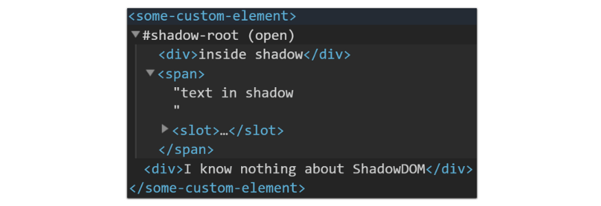 ShadowDOM example