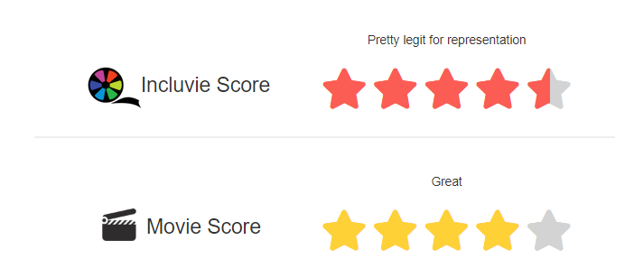 Incluvie Score: 4.5/5 (Pretty legit for representation) Movie Score: 4/5 (Great)