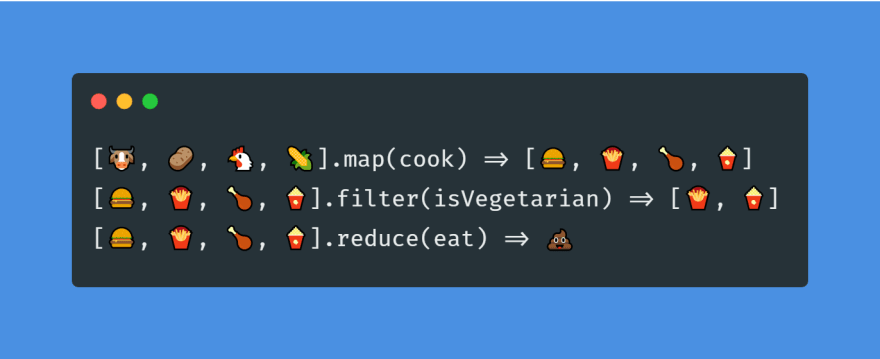 Map(), Filter() and Reduce() in JavaScript