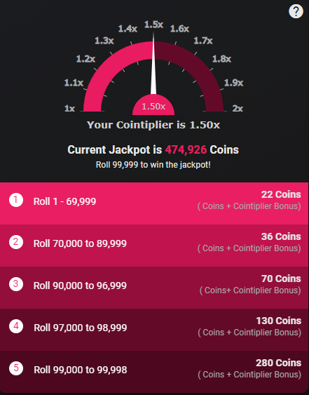 Cointiply.com current Cointiplier and Jackpot