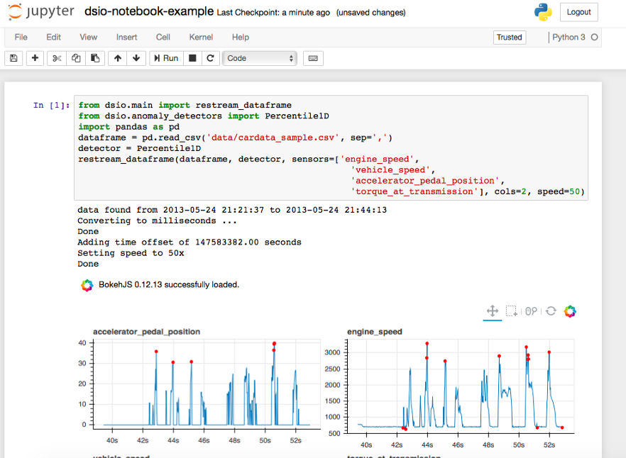 Datastream io : Open Source Anomaly Detection - Mentat Innovations