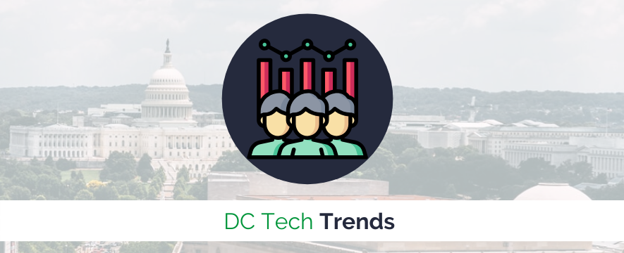 Data Mobile Development And Front End Engineering Are Trending In The Dc Md Va Area Hatchpad By Tim Winkler Hatchpad Medium