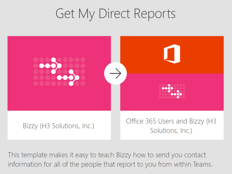 Template: Get Direct Reports - AtBot