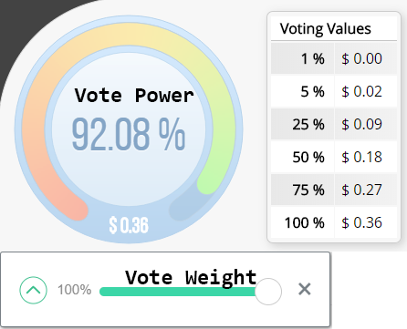 Voting Power Voting Weight
