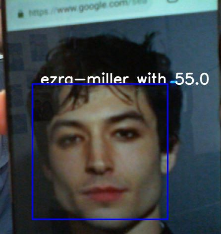 Create Face recognizer with OpenCV, dlib and