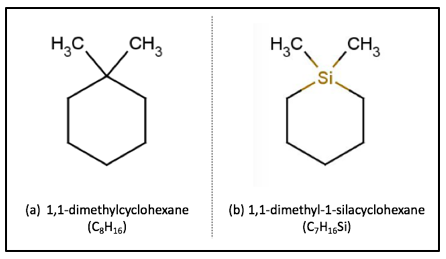 An anomaly of the shape theory: two similarly shaped compounds produce different odours.