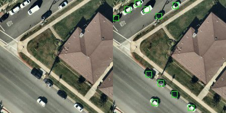 Object Detection On Aerial Imagery Using RetinaNet - Towards Data