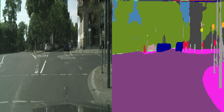 Training road scene segmentation on Cityscapes with Supervisely