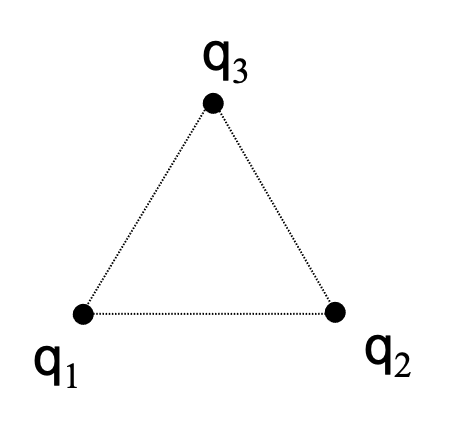 Three charges are arranged at the vertices of an equilateral triangle. The charges are labeled q1, q2, q3.