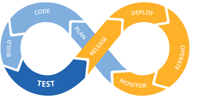 CI/CD Pipeline with Azure DevOps for Data Science project.