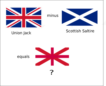 The Union Jack minus the Scottish Saltire gives an unknown flag