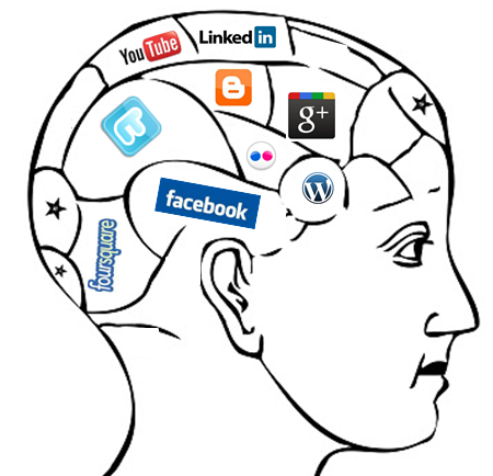 The Psychology of Social Media — Why We Feel the Need to Share