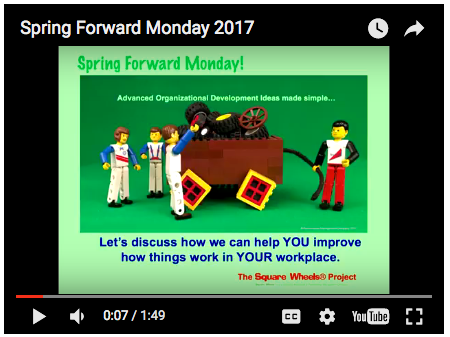 Spring Forward Monday Video Overview of Square Wheels