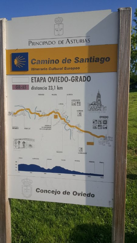 Camino Primitivo: A pilgrimage that changed my life
