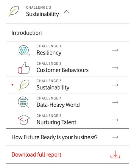 sustainability-in-future-ready-businesses