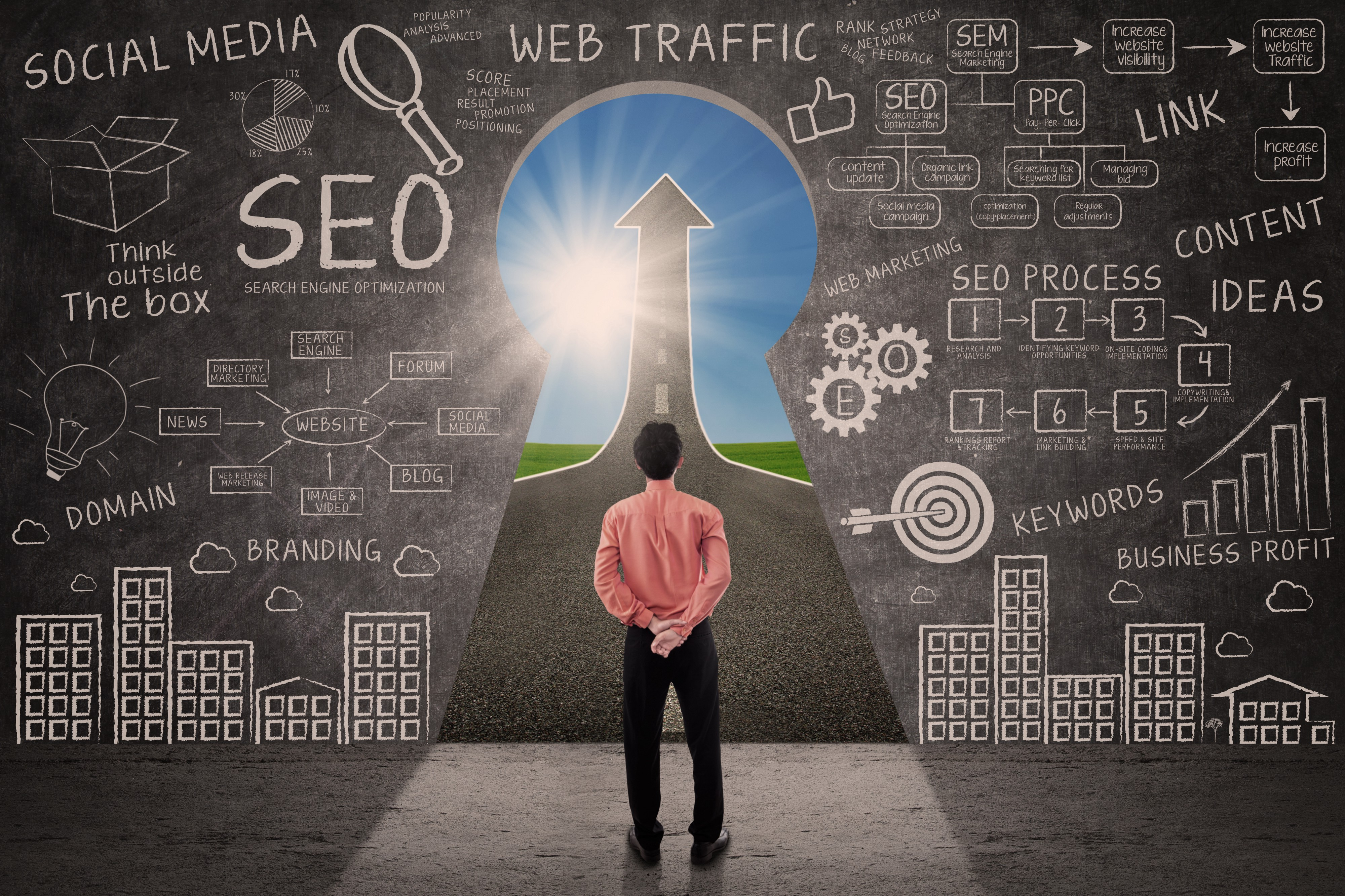 Search Engine Optimization and Web Site Placement
