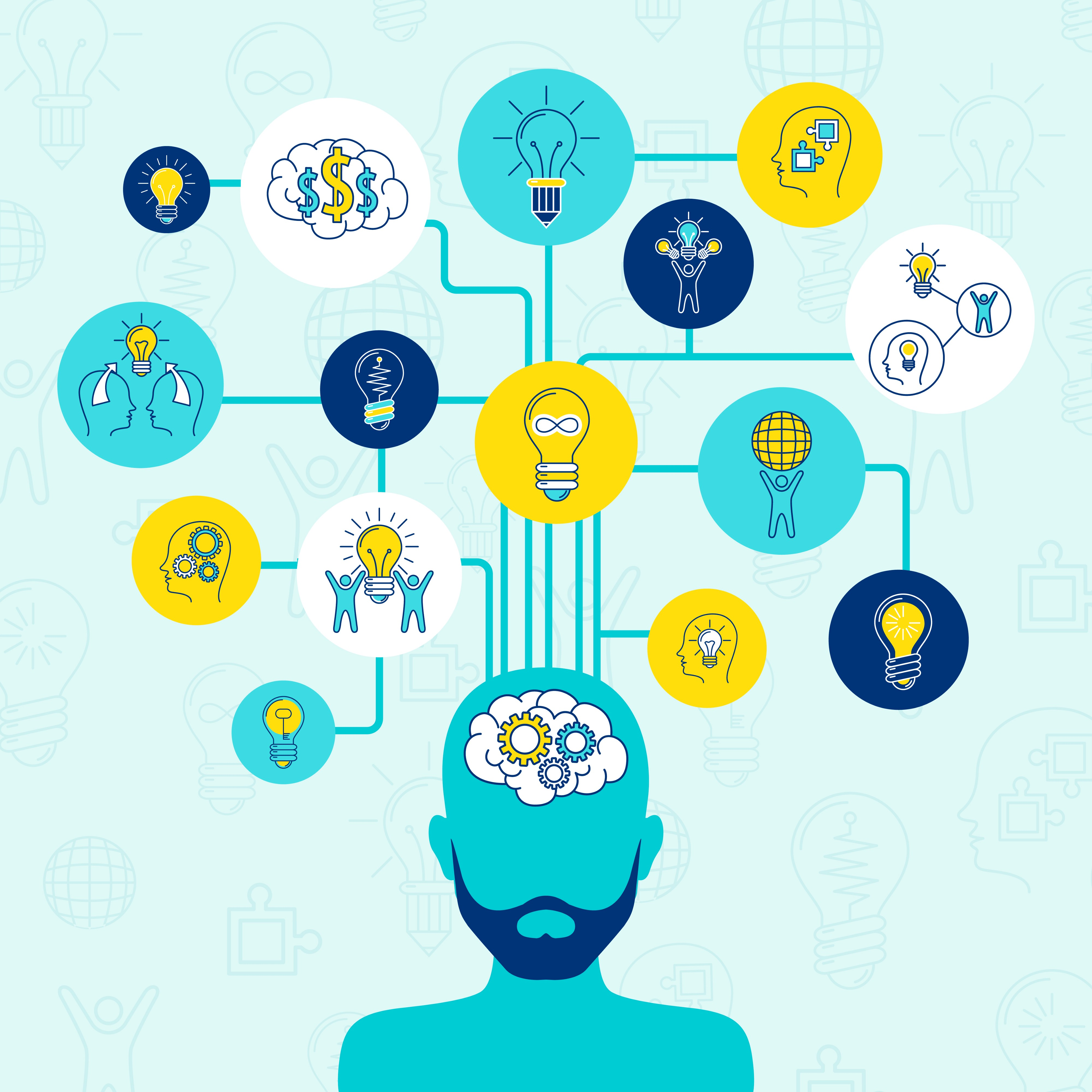10 Best Mind Mapping Software For It Non It Businesses By Ntask Medium