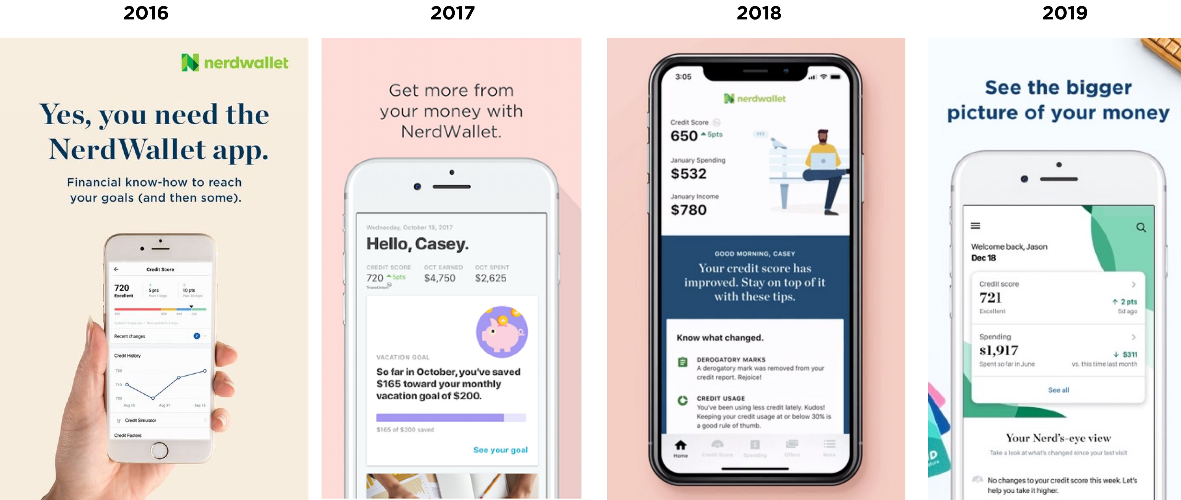 Four screenshots of the NerdWallet app's home screen that show what it looked like in 206, 2017, 2018, and 2019. In the first one, only credit score is featured. As the years progress, the screenshots show more information about the user's personal finances.