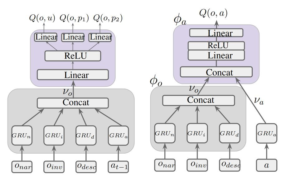 Microsoft Open Sources Jericho To Train Reinforcement Learning Using Linguistic Games