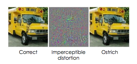 Three images: a truck labelled 'truck', some random noise, and the truck again labelled 'ostrich'