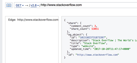 Combining the Facebook API and web analytics: how does