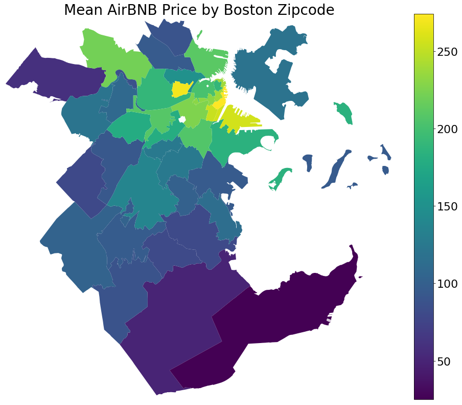 AirBNB Rentals in Boston, A Tale of Two Cities - Jeremy